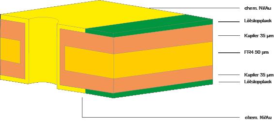 dünnstleiterplatte